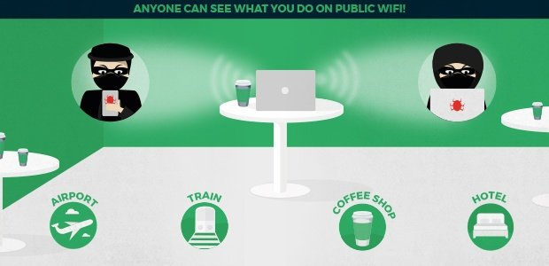 Illustration of the dangers of free public Wi-Fi