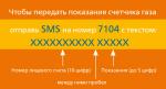 Как отправить показания счетчика газа через смс – Как передать показания SMS-сообщением / 104.ua