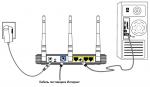 Подключить wifi роутер – Как подключить и самому настроить Wi-Fi роутер