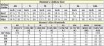 Размерная сетка нижнего мужского белья – Размеры мужского нижнего белья (таблица размеров)