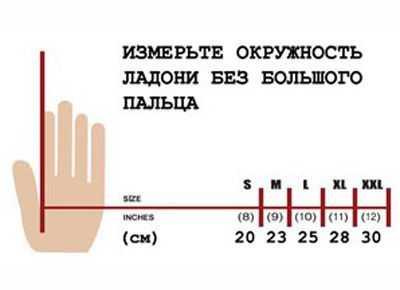 8ad8ab3b Чтобы перевести ее в общепринятые размеры, посмотрите таблицу соответствия  размеров перчаток. В ней приведены данные как для мужских, так и для  женских ...