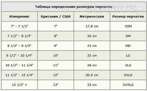 bab1c6e5 Как измерить обхват ладони – Размер руки - Как узнать свой размер ...