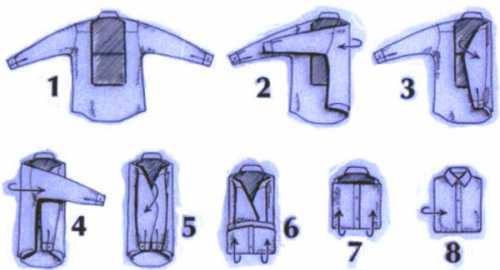 72385bc8cd42933 Как сложить аккуратно рубашку – способы складывания мужской сорочки ...